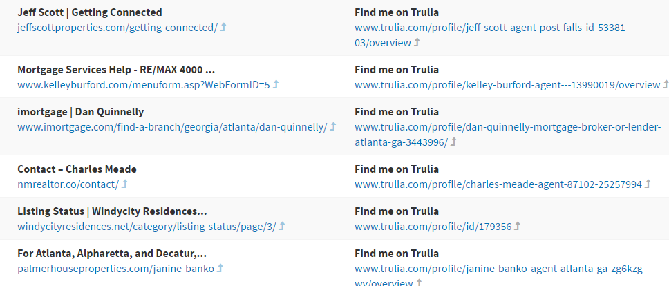 Trulia Backlinks