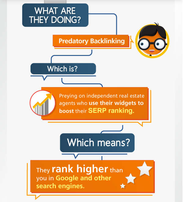 Predatory Backlinking Infographic
