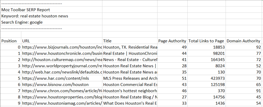 ⇨ Local news sites are always a valuable citation because they're highly relevant to your location.