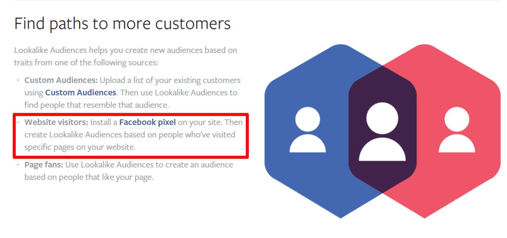 You'll need the Facebook Pixel installed on your site to effectively leverage Lookalike Audiences.