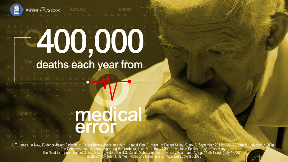 400,00 deaths each year from medical error