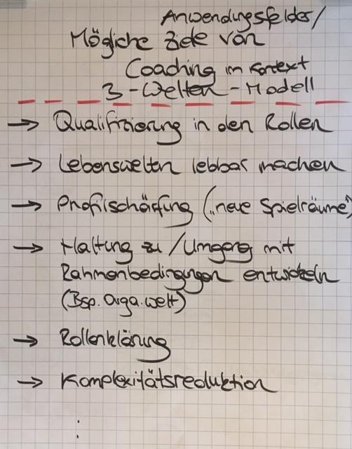 Mögliche Ziele von Coaching mit dem 3-Welten-Modell
