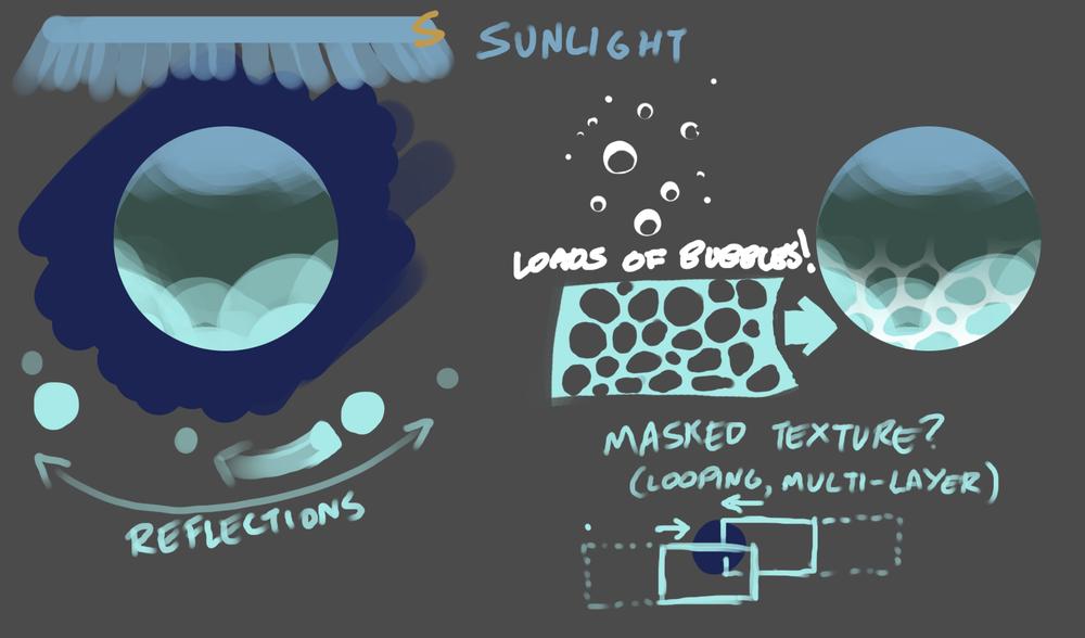 Lighting-Ocean.png