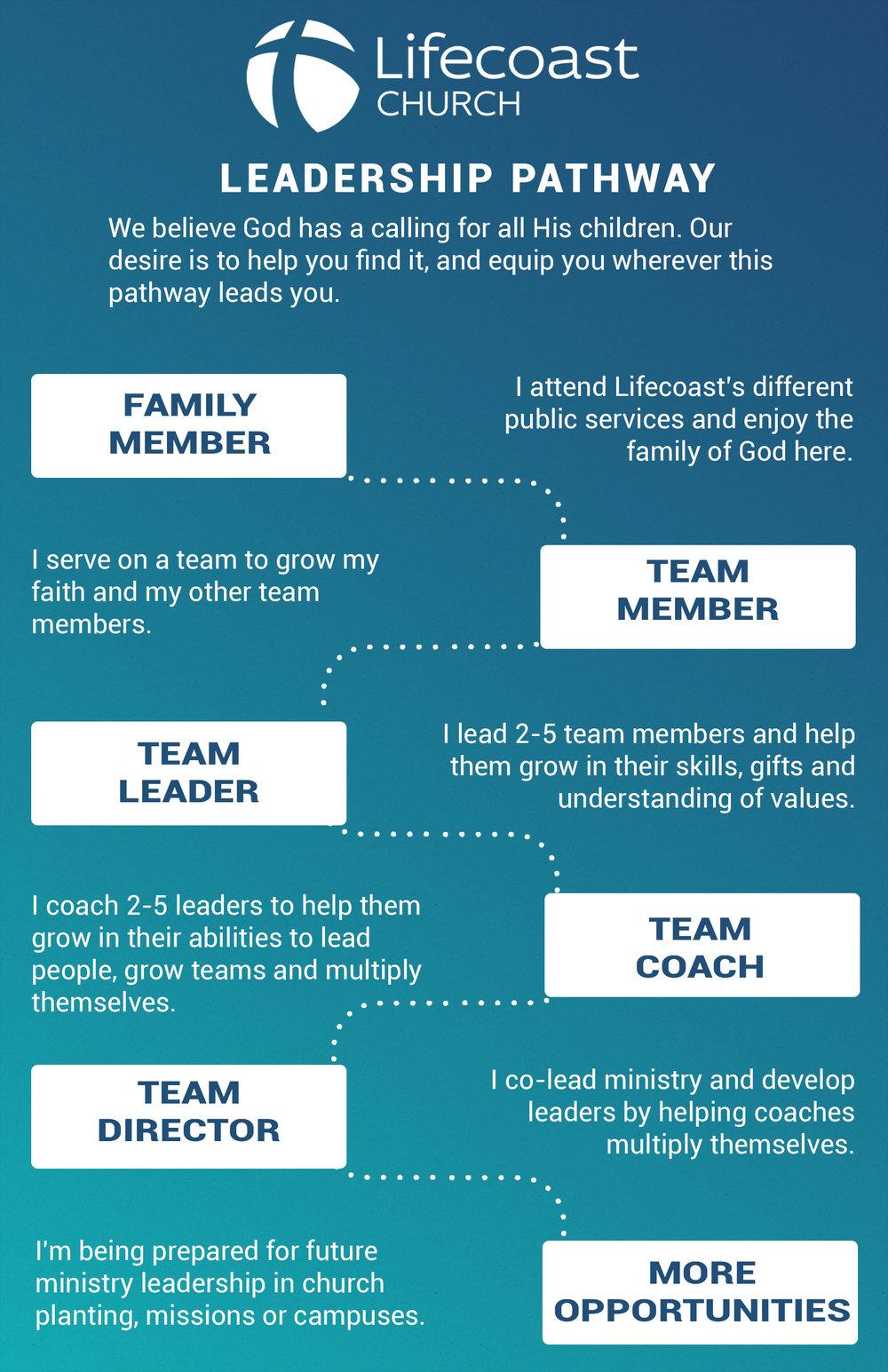 LeadershipPipeline.jpg