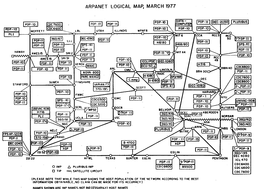 A few years later–here's the internet in 1977.