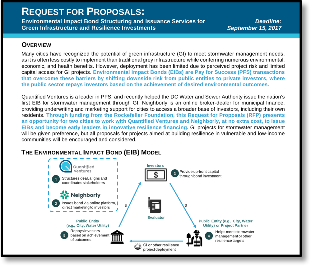 Brochure on Request for Proposals