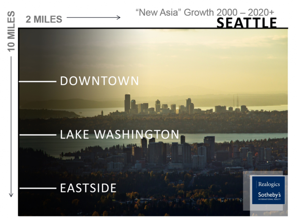 Seattle-Growth-1024x759.png