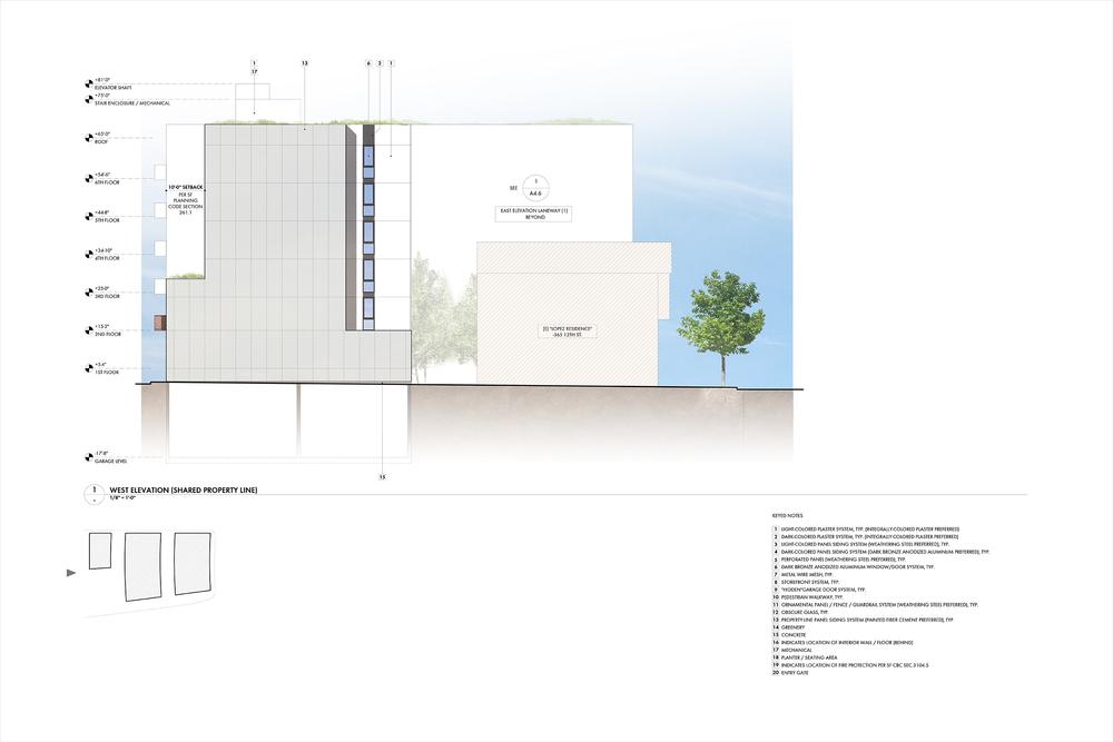 West Elevation: Shared Property Line