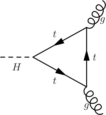 Top quark-induced interaction between Higgs boson and Gluons