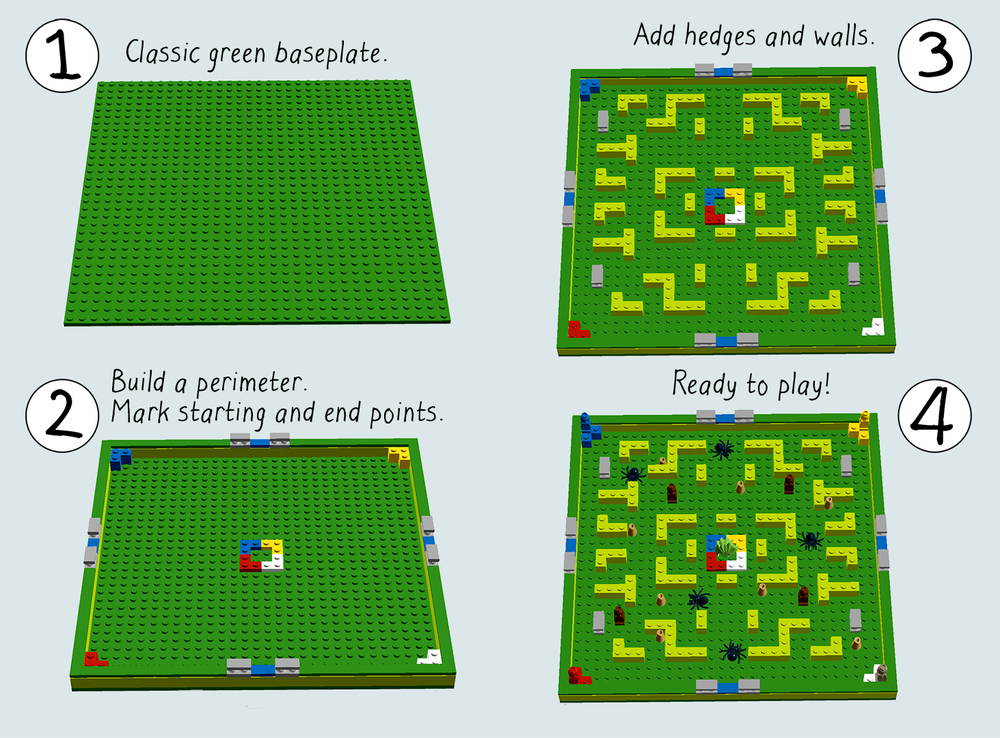 A labyrinth gameboard, very much like Minotaurus, starts with a large open-ended baseplate. There are so many more spaces! So many potential paths to take! And I don't need to mark each space with individual bricks...