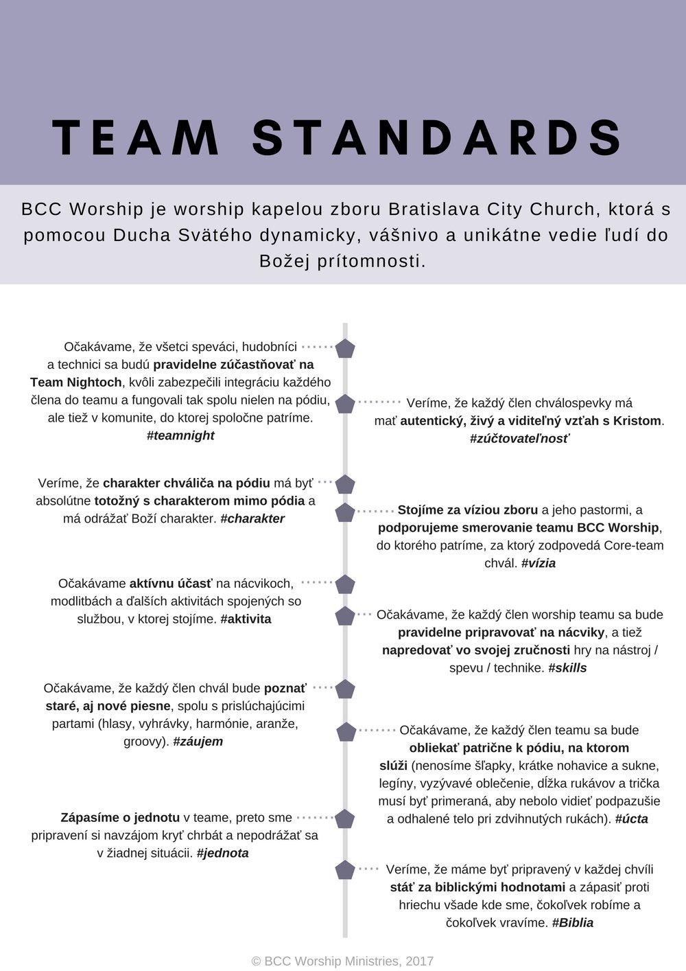 Team Standards.jpg