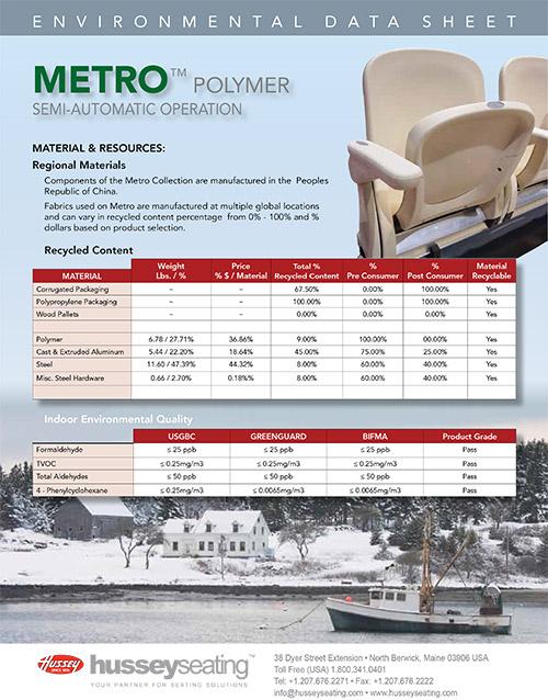 Metro Polymer Semi-Automatic