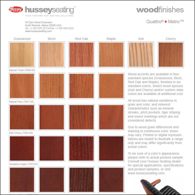 Quattro Wood Selector