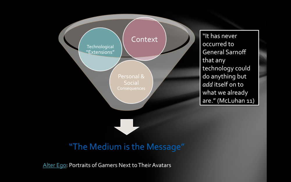 ENGL 4401 -- McLuhan's The Medium Is the Message