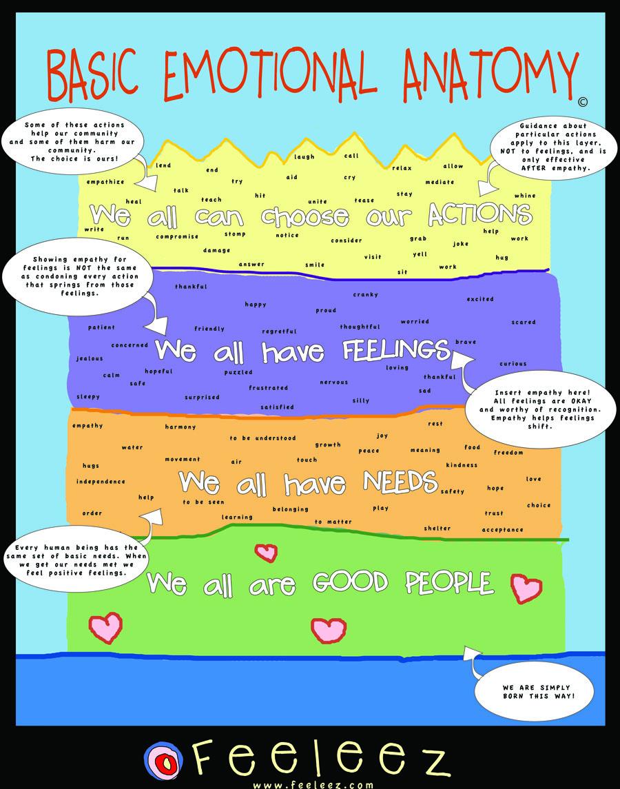 emotionalstructurepostersmall.jpg