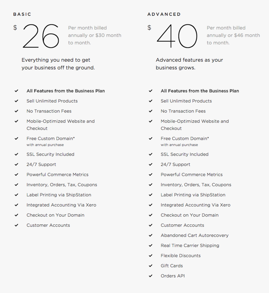 squarespace ecommerce pricing.png