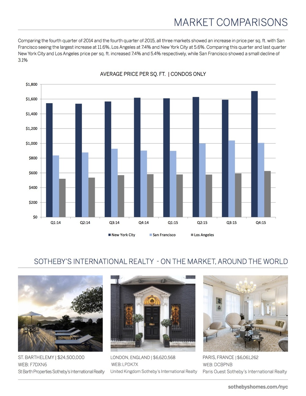 SothebysInternationalRealty_Manhattan_MarketReport_2015_Q4_8.jpg