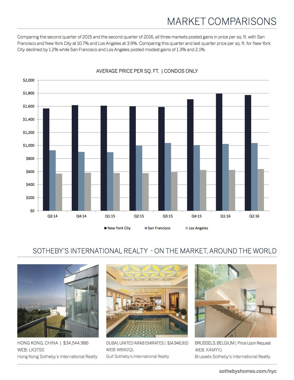 SothebysInternationalRealty_Manhattan_MarketReport_2016_Q2_8.jpg