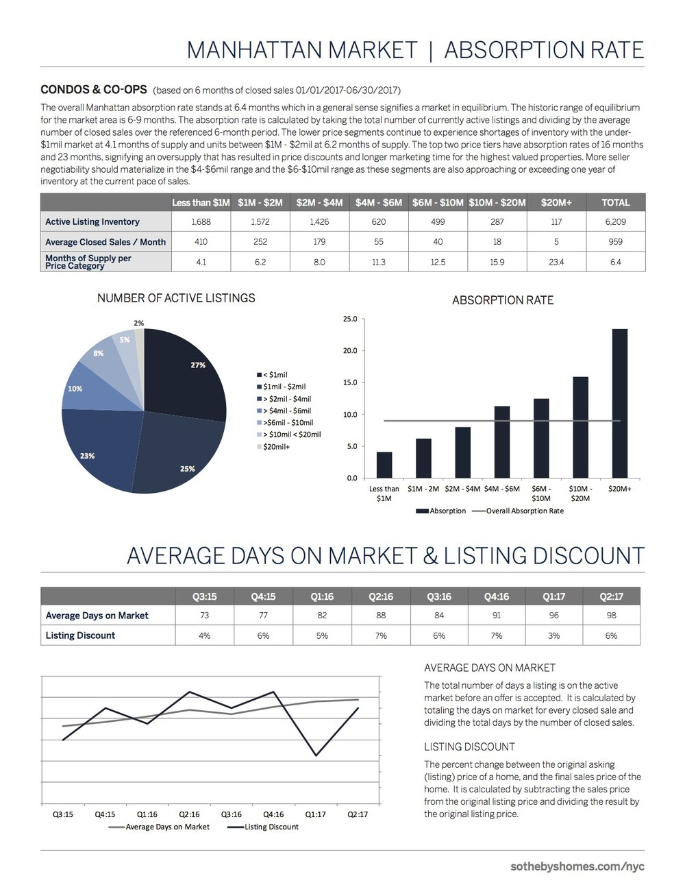 New York City Market Report - Q2 2017_3.jpg