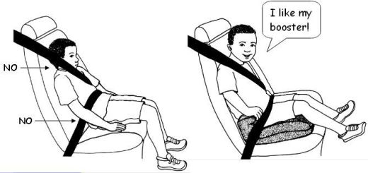 California Child Passenger Buckle Up Laws And Seat Belt