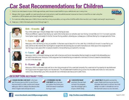 Child Car Booster Seat Laws In California Are Changing On