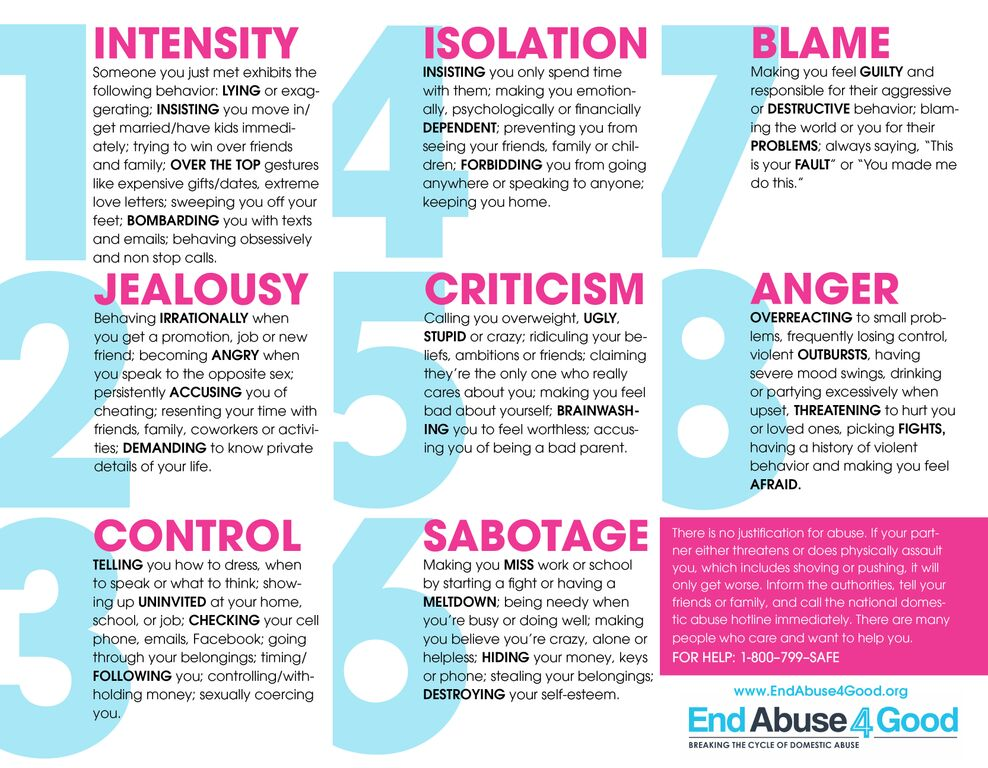 Signs of an abuser