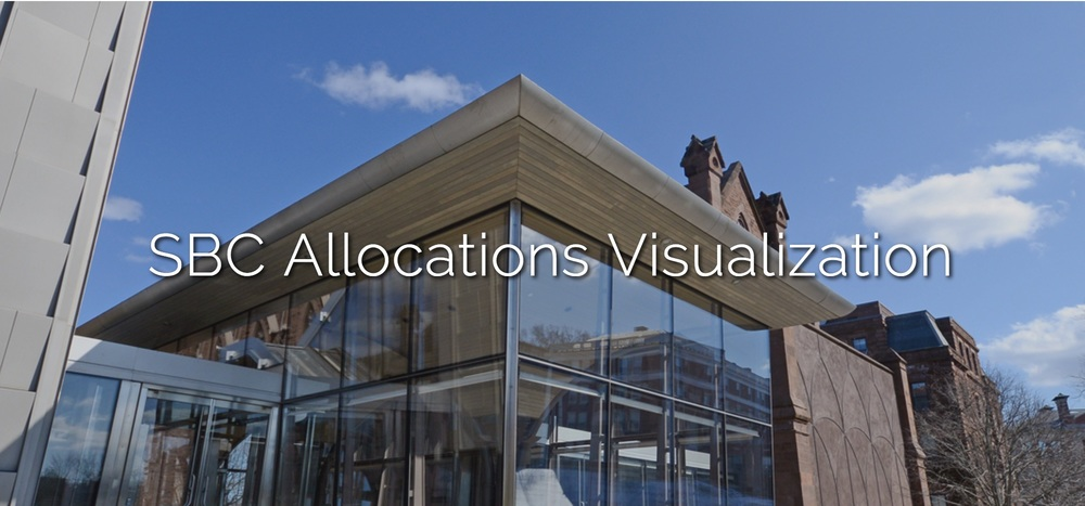 sbc allocations visualization.jpg