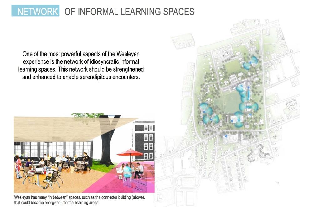 CREDITS: SASAKI Report on Wesleyan University Planning Principles.