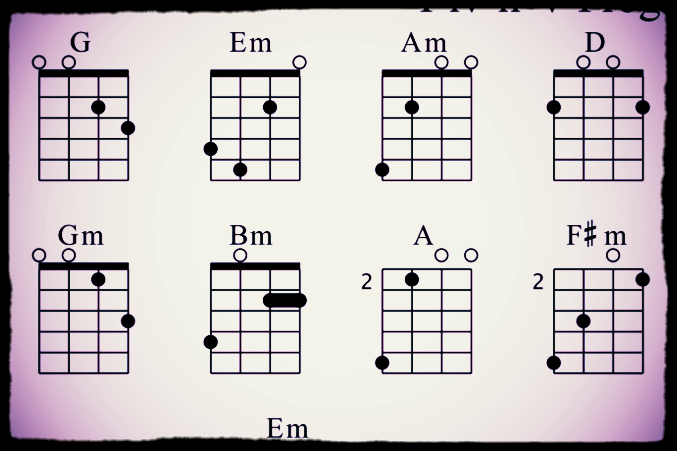 picture regarding Mandolin Chord Chart Printable known as Find out Mandolin Chords for Notable Audio People Songs Mando