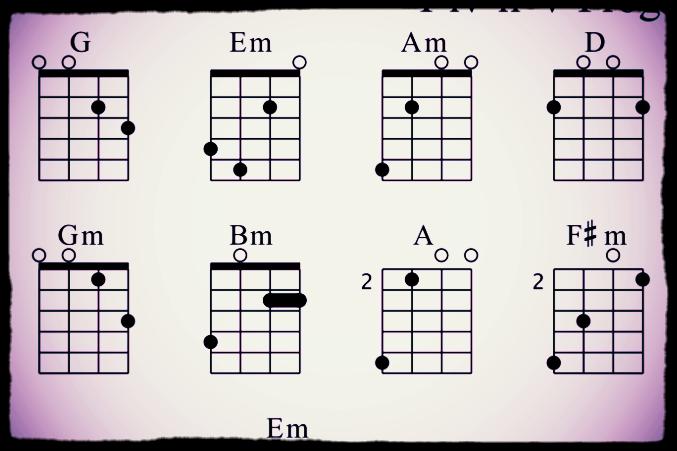 Learn Mandolin Chords for Popular Songs & Folk Music | Mando Montréal