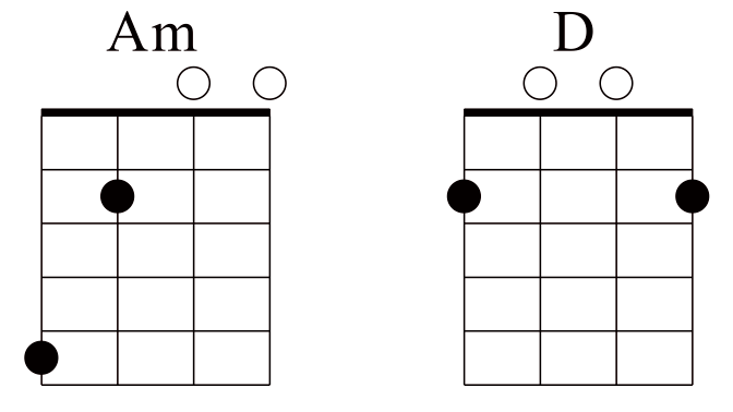 Am-and-D-mandolin-chord