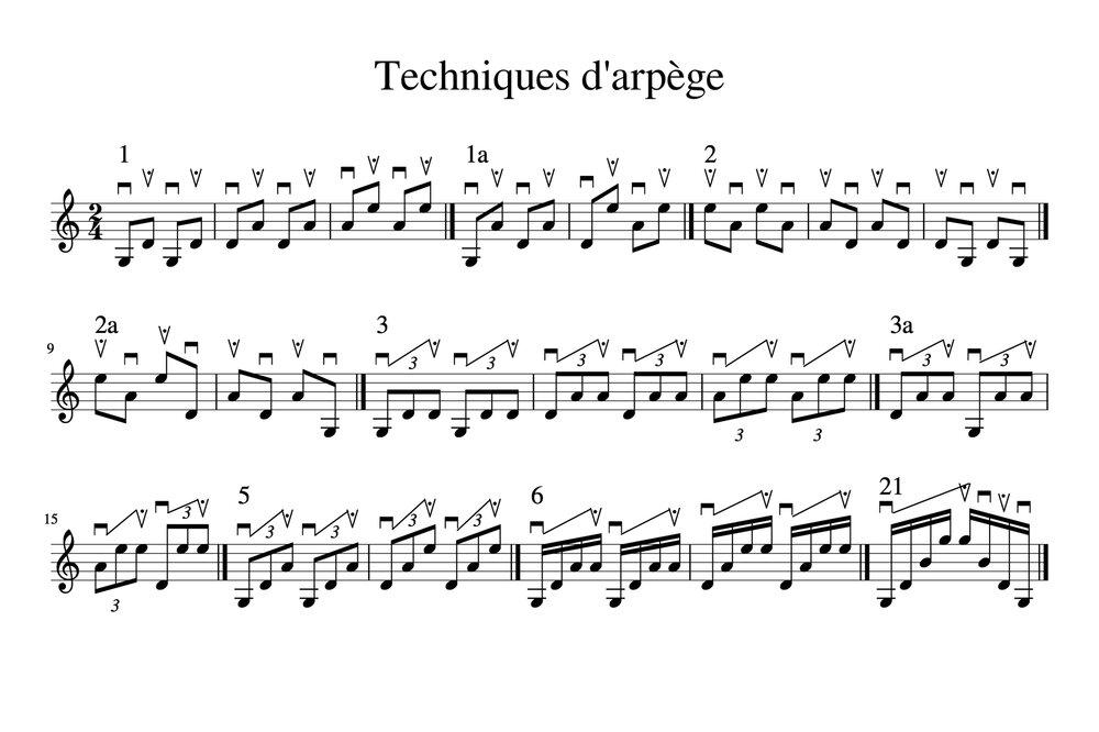 techniques_arpege