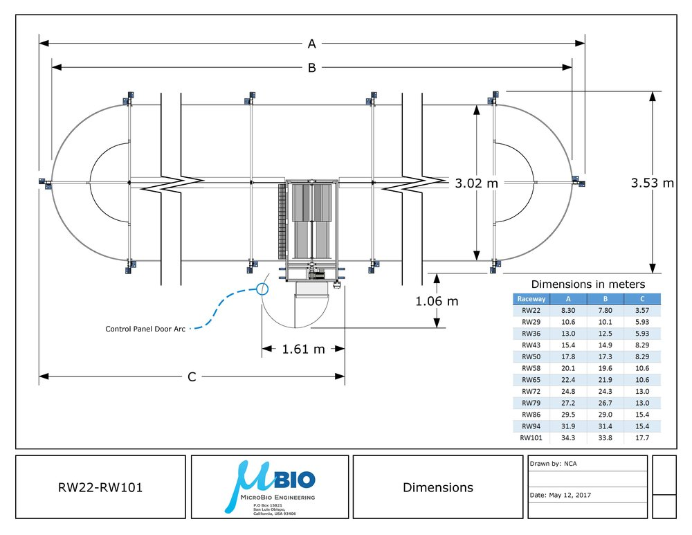 Detailed sizes for RW22-RW101 Algae Raceway Ponds MicroBio Engineering