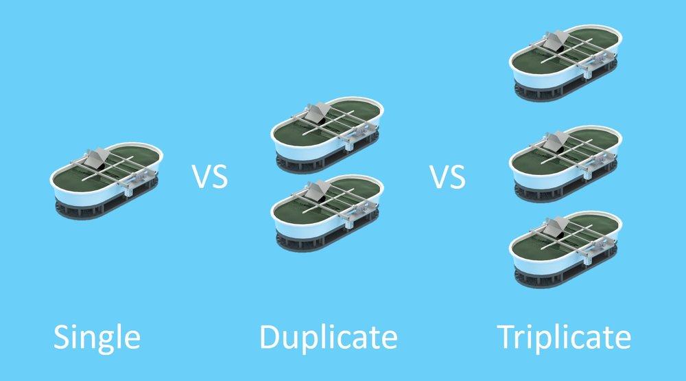 Single duplicate triplicate MicroBio Engineering Inc