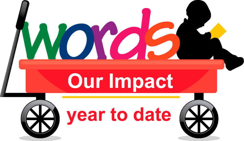 Our-Impact-year-to-date.png