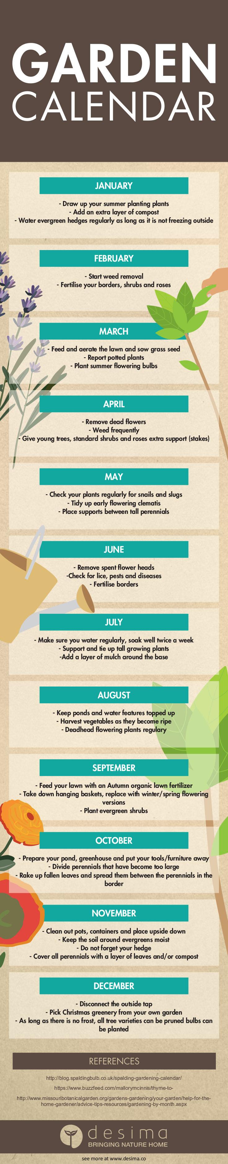 Garden Calendar desima