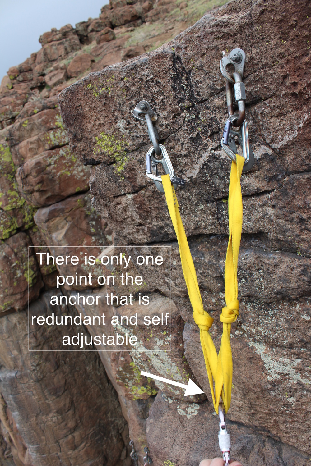Self Adjusting anchors like the Magic X with Load Limiting Knots or the Quad, don't really have a shelf.  The Magic X only offers one point that boasts material redundancy and loads the components equally through a range of motion.