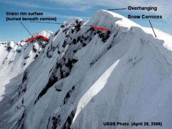 A photo from the U.S. Forest Service climbing webpage for Mount St. Helens, showing the cornice dangers along the crater rim.