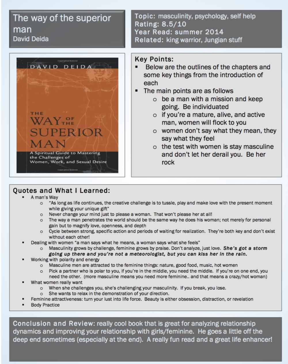 book summary books