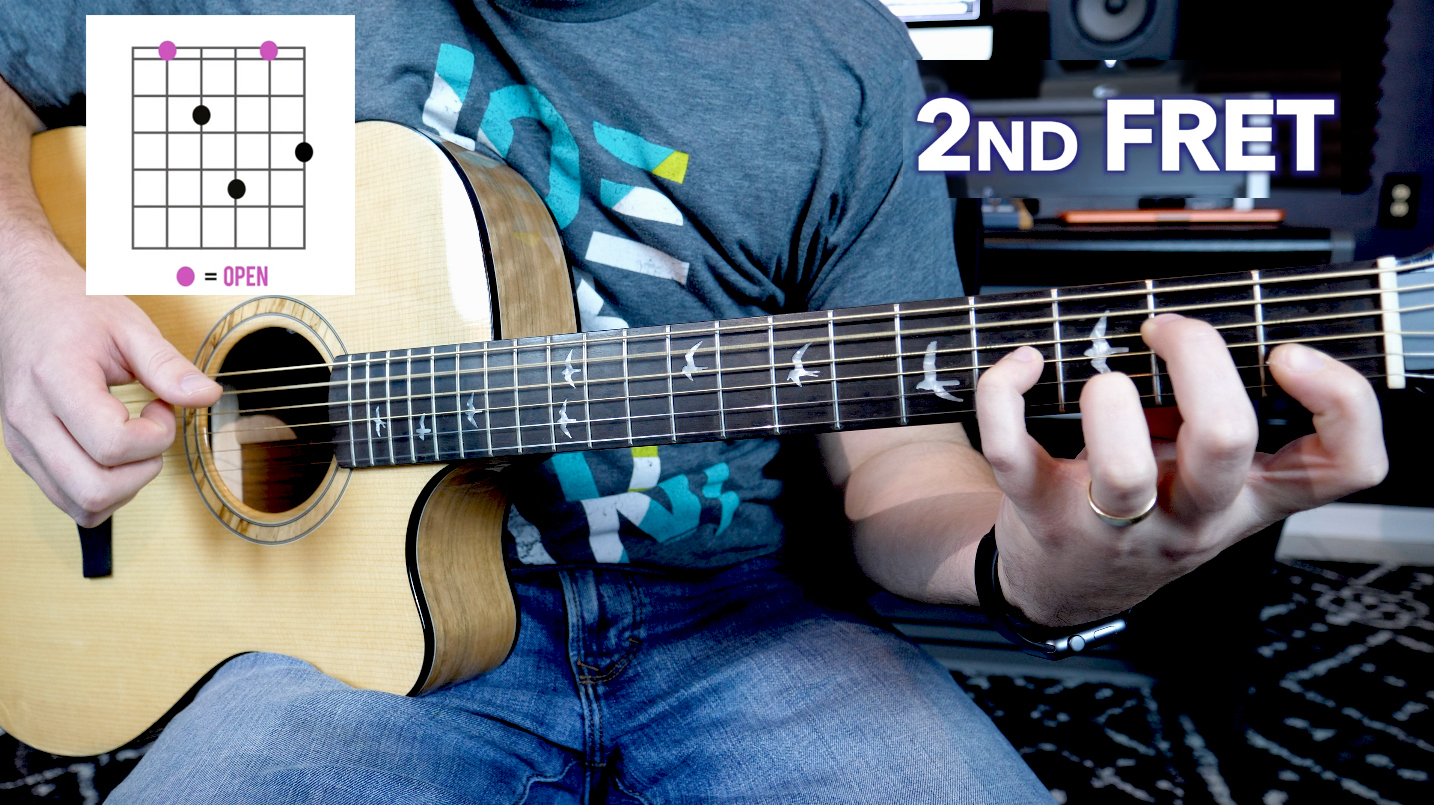 Moveable Open Chords That Sound Beautiful Music Is Win