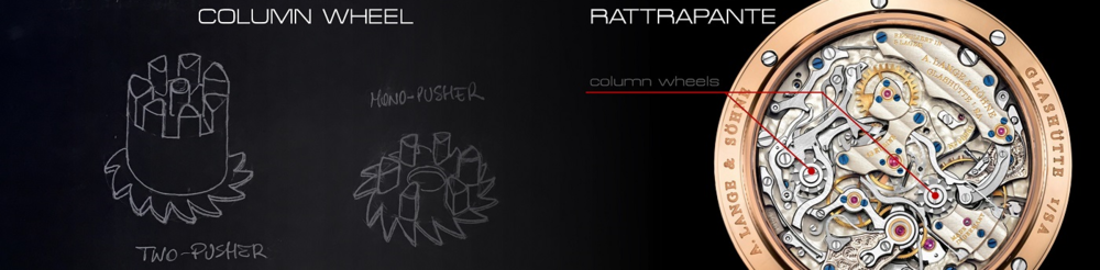 column wheel and rattrapante