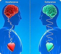 heartmath-emwave-coherence-biofeedback-devices-stress-focus-relax-anxiety