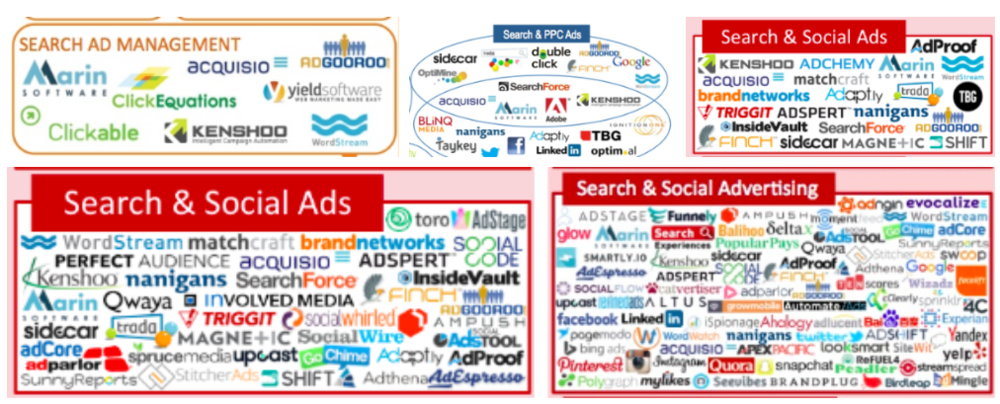 Zoomed in view of each years' MarTech graphic section most applicable to PPC professionals. Top left is 2011, bottom right is 2016. (Scott did not compile a graphic in 2013)