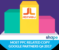 AdNabu: 2,849 PPC Related Words in Website Copy