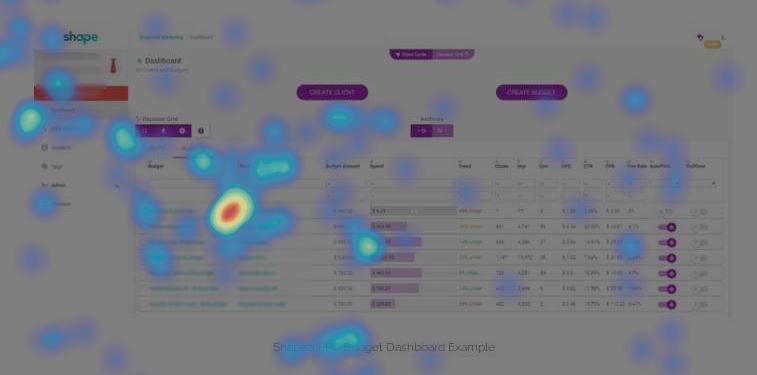 scaling ppc budget shape dashboard heatmap.JPG