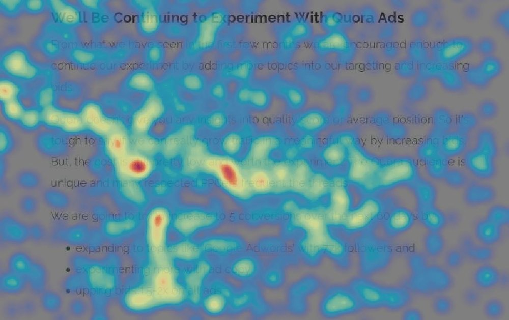continue to experiment quora ads shape heatmap.JPG