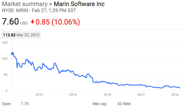 MRIN_historical_stock_price.png