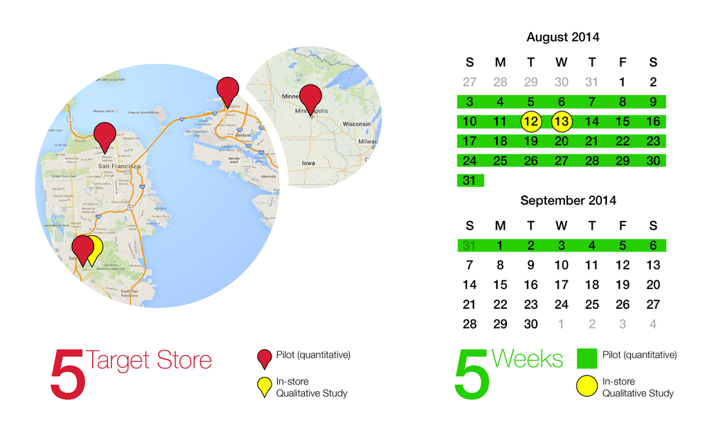 Annotated Store project summary-02.png