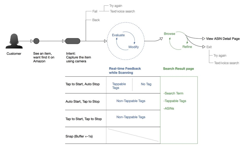 Current and New Services Flowchart.jpg