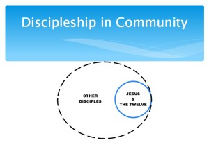 1 Developing Team and Making Disciples.018-001
